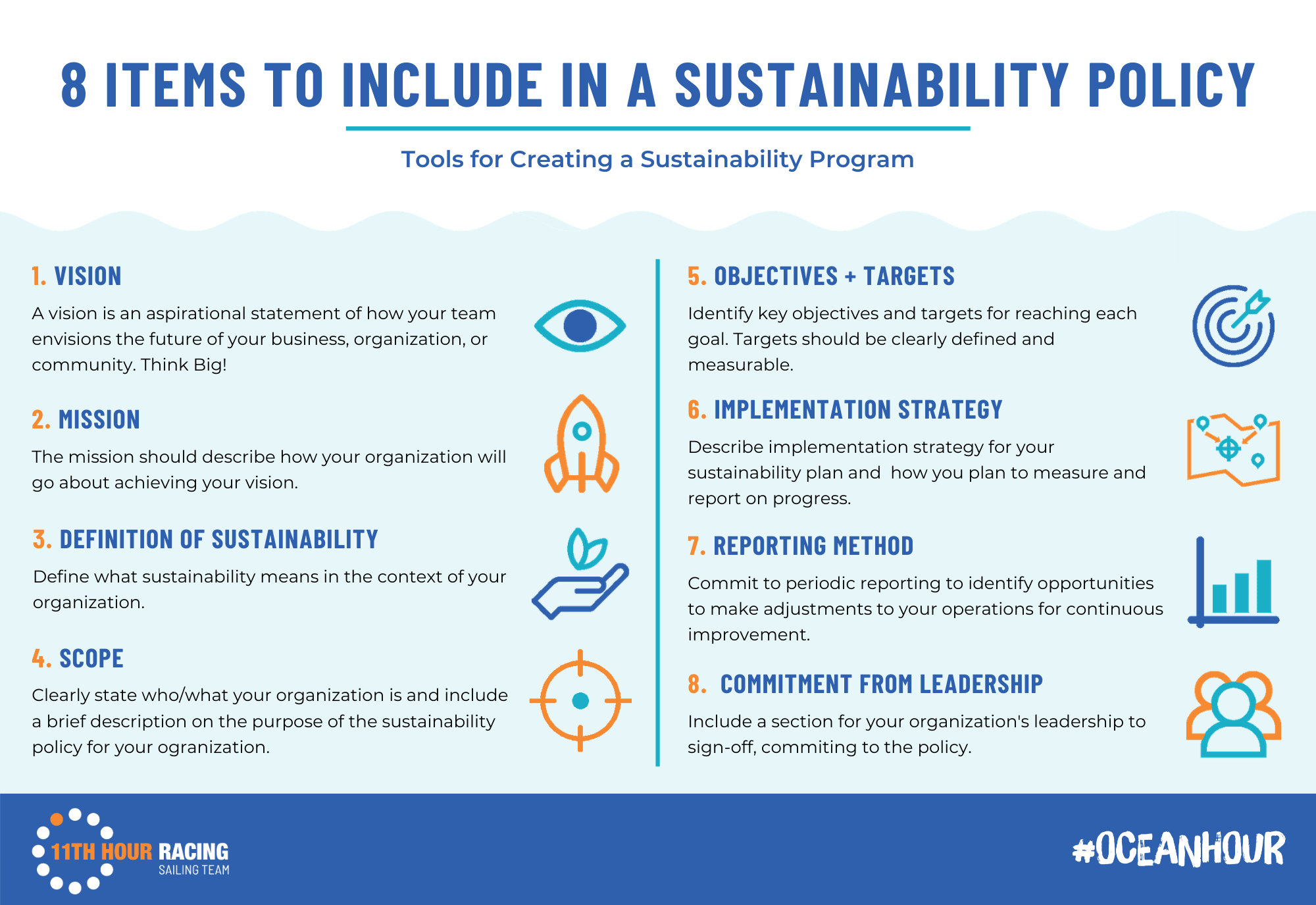 how to create a sustainability policy for your corporate responsibility program